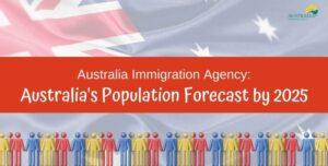 Australia's Population Forecast by 2025